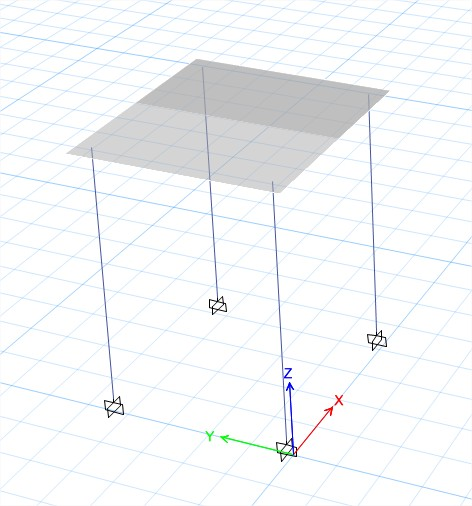 3D view of the slab load test model